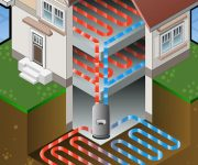 geothermal hvac system graphic